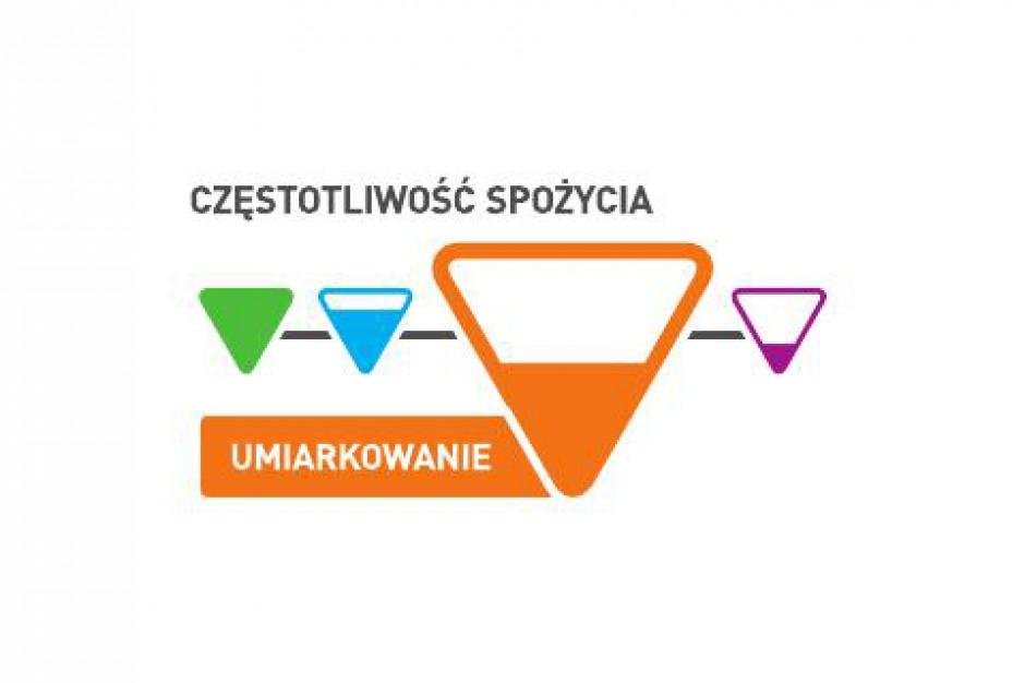 Carrefour Polska wprowadza swój system znakowania żywności. Na razie dla marki własnej