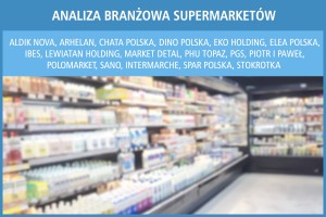 Nowa analiza branżowa supermarketów