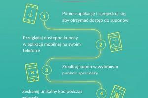 """Detal kontratakuje"" - Eurocash promuje aplikację Drinco"
