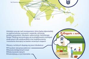 Visa: Polacy nie mieliby nic przeciwko płatnościom biometrycznym