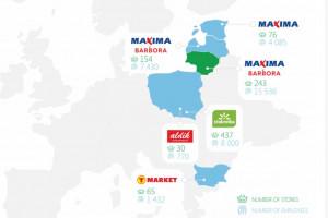 Raiting od S&P dla Maximy: Stabilność finansowa spółki na tym samym poziomie co Tesco