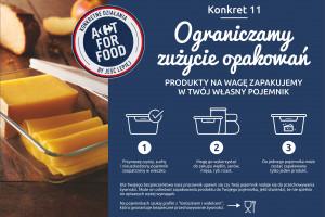 Zakupy z własnym opakowaniem możliwe już we wszystkich hiper- i supermarketach...