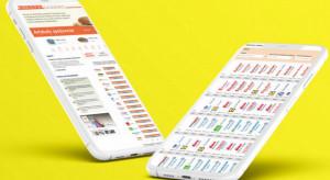 Koszyk cen: Zakupy w e-sklepach droższe o 15-35 zł niż w styczniu 2020