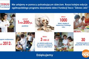 """Fundacja Tesco rusza z kolejną edycją programu """"Zdrowo jeść"""""""