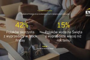 EY Polska: Blisko 42 proc. Polaków planuje skorzystać z wyprzedaży w Black Friday