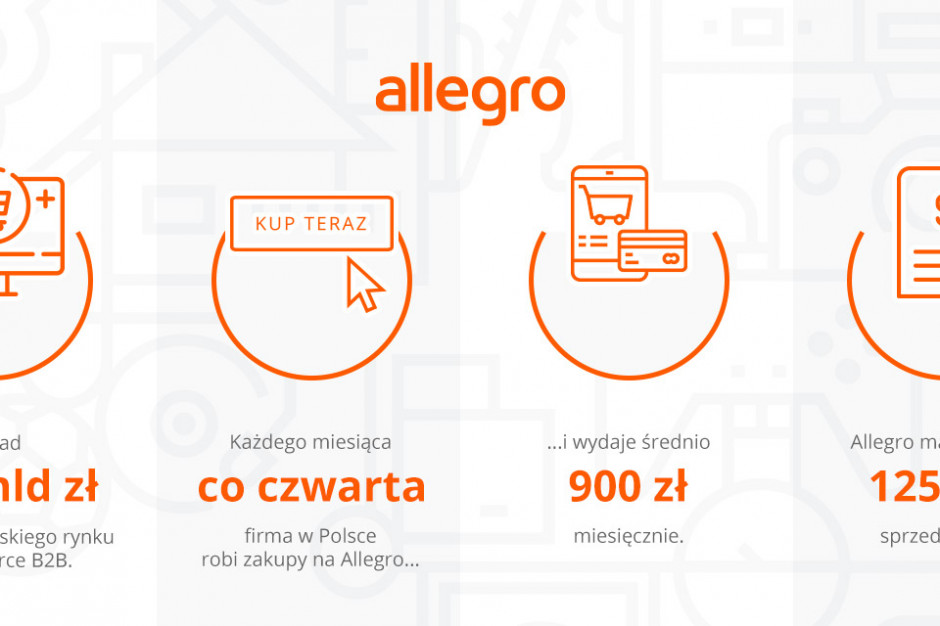 Allegro Wprowadza Rozwiazanie Usprawniajace Zakupy Firmowe E Commerce