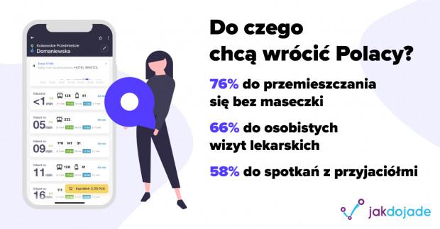 grafika za jakdojade.pl