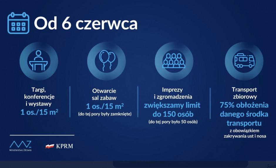 fot. za KPRM