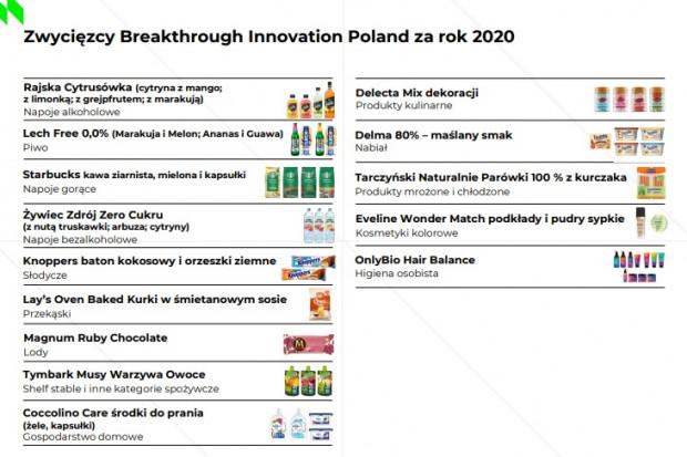 laureaci Breakthrough Innovation Poland 2020, grafika za Nielsen IQ
