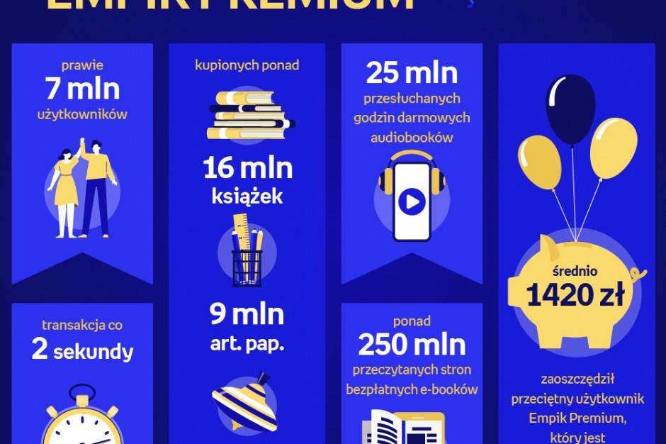 Urodziny Empik Premium. Tydzień rabatów dla klientów