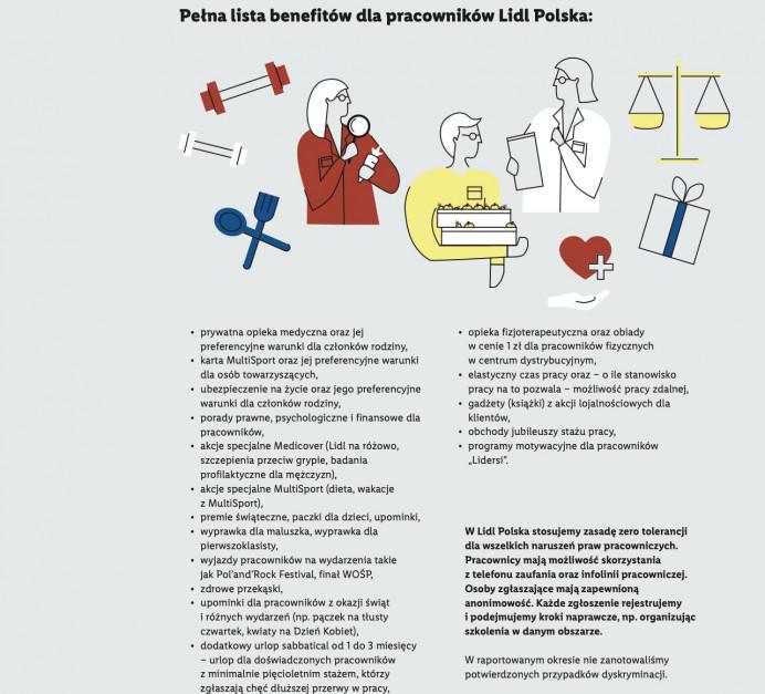 Benefity pracowników, fot. za Lidl Polska.jpg
