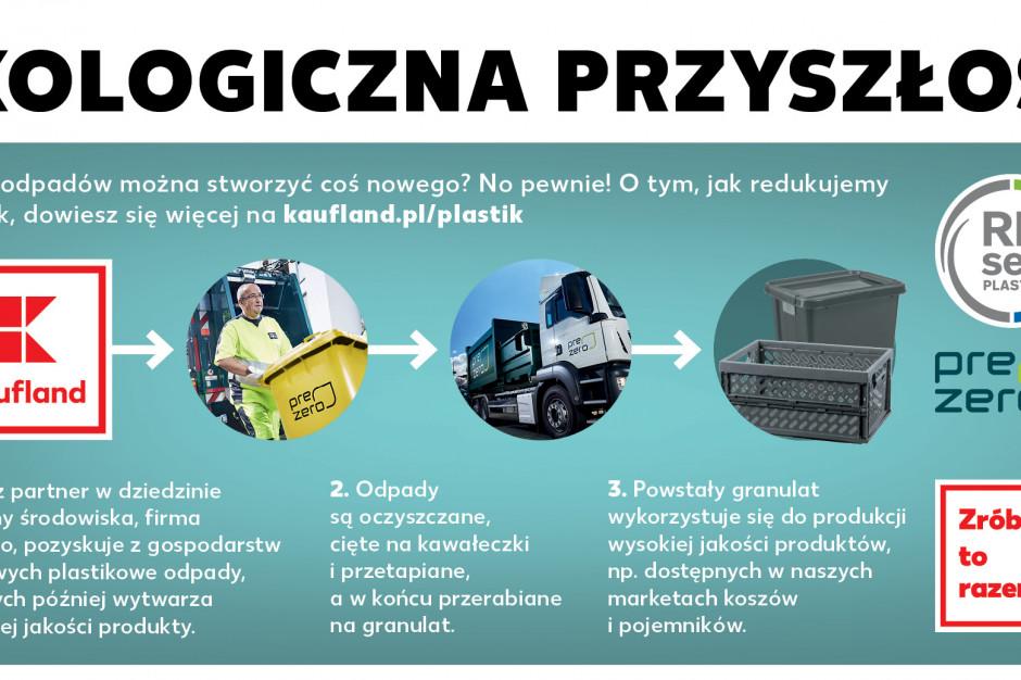 Kaufland korzysta z efektu synergii i wprowadza produkty przetworzone przez PreZero